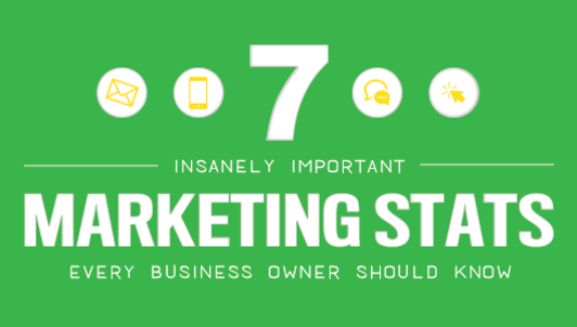 Thumbnail_7_insanely_important_marketing_stats_image
